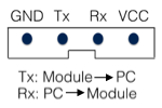 Connections for RSSI Validation